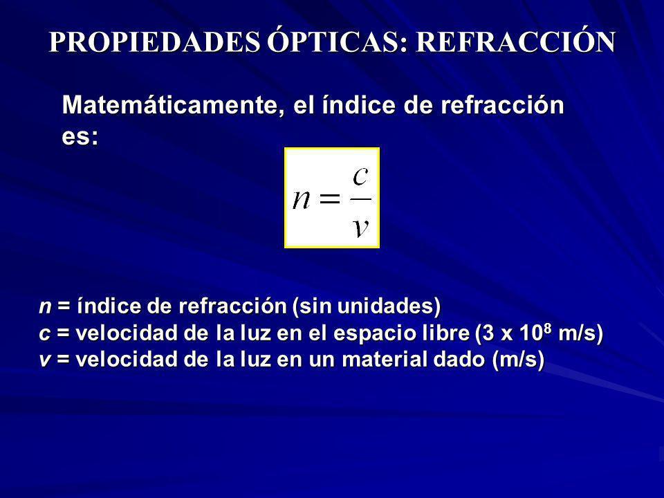 PROPIEDADES ÓPTICAS: REFRACCIÓN n = índice de refracción (sin unidades) c = velocidad de la luz en el espacio libre (3 x 10 8 m/s) v = velocidad de la