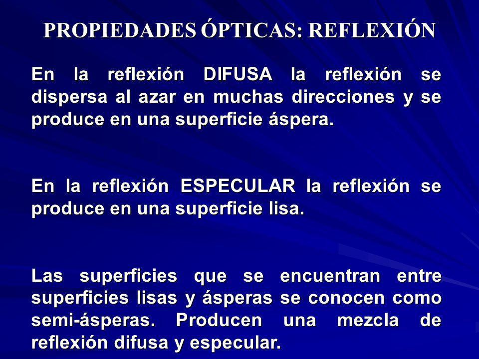 PROPIEDADES ÓPTICAS: REFLEXIÓN En la reflexión DIFUSA la reflexión se dispersa al azar en muchas direcciones y se produce en una superficie áspera. En