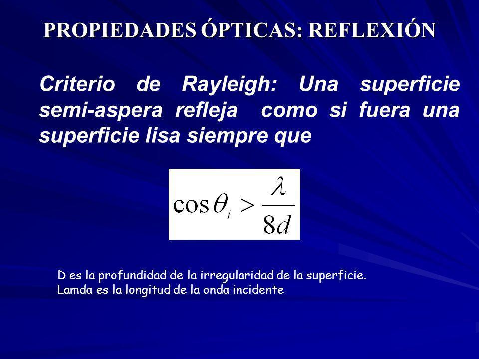 PROPIEDADES ÓPTICAS: REFLEXIÓN Criterio de Rayleigh: Una superficie semi-aspera refleja como si fuera una superficie lisa siempre que D es la profundi