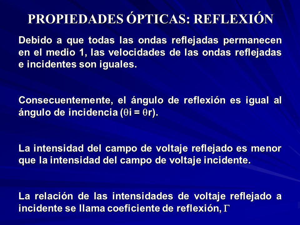 PROPIEDADES ÓPTICAS: REFLEXIÓN Debido a que todas las ondas reflejadas permanecen en el medio 1, las velocidades de las ondas reflejadas e incidentes