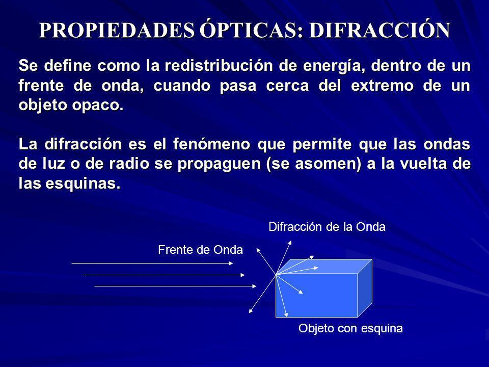 PROPIEDADES ÓPTICAS: DIFRACCIÓN Se define como la redistribución de energía, dentro de un frente de onda, cuando pasa cerca del extremo de un objeto o