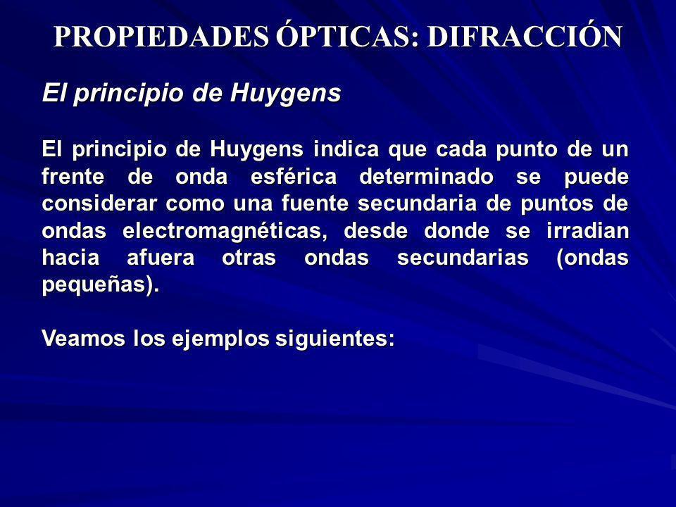 PROPIEDADES ÓPTICAS: DIFRACCIÓN El principio de Huygens El principio de Huygens indica que cada punto de un frente de onda esférica determinado se pue