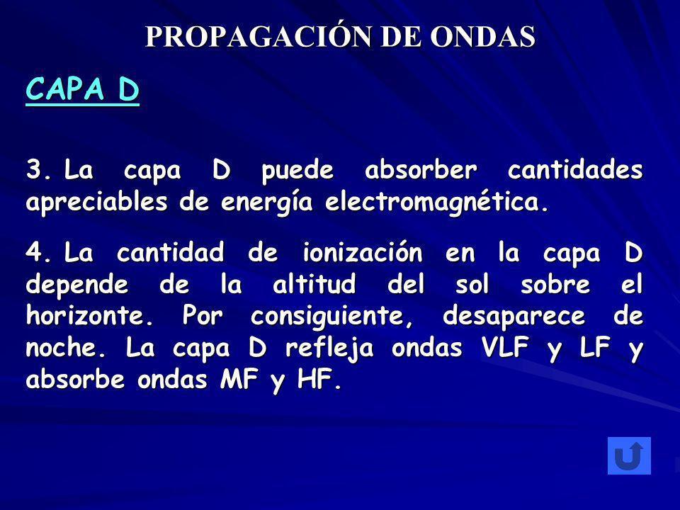 PROPAGACIÓN DE ONDAS CAPA D 3. La capa D puede absorber cantidades apreciables de energía electromagnética. 4. La cantidad de ionización en la capa D