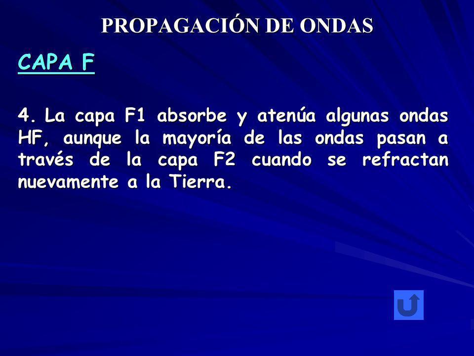 PROPAGACIÓN DE ONDAS CAPA F 4. La capa F1 absorbe y atenúa algunas ondas HF, aunque la mayoría de las ondas pasan a través de la capa F2 cuando se ref