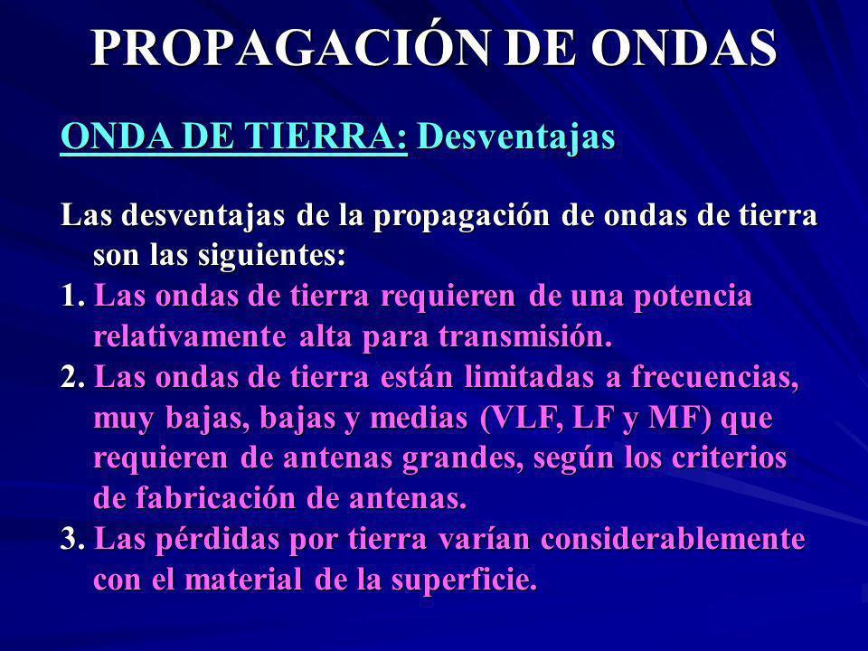 ONDA DE TIERRA: Desventajas Las desventajas de la propagación de ondas de tierra son las siguientes: 1. Las ondas de tierra requieren de una potencia