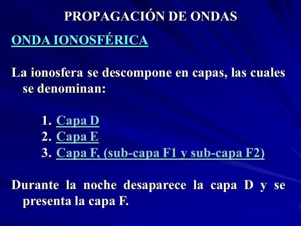 PROPAGACIÓN DE ONDAS ONDA IONOSFÉRICA La ionosfera se descompone en capas, las cuales se denominan: 1. Capa D Capa DCapa D 2. Capa E Capa ECapa E 3. C