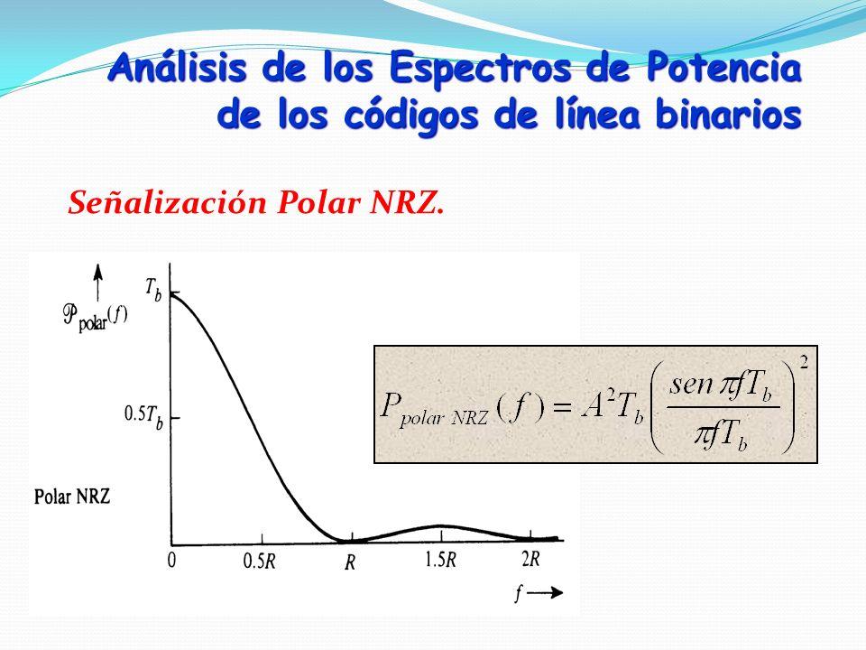 Análisis de los Espectros de Potencia de los códigos de línea binarios Señalización Polar NRZ.