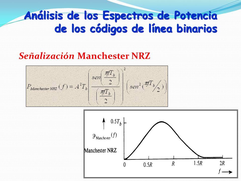 Señalización Manchester NRZ Análisis de los Espectros de Potencia de los códigos de línea binarios