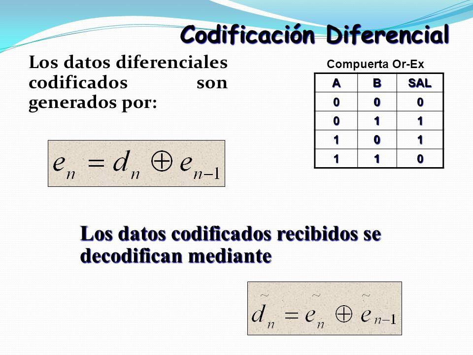 Codificación Diferencial Los datos diferenciales codificados son generados por: ABSAL 000 011 101 110 Los datos codificados recibidos se decodifican m