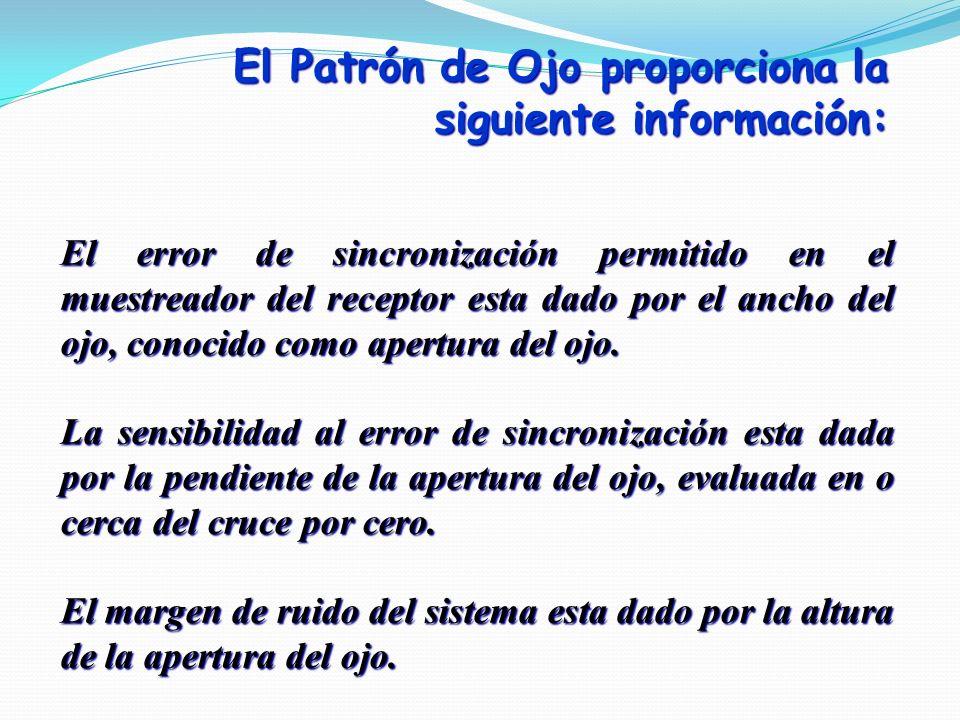 El Patrón de Ojo proporciona la siguiente información: El error de sincronización permitido en el muestreador del receptor esta dado por el ancho del