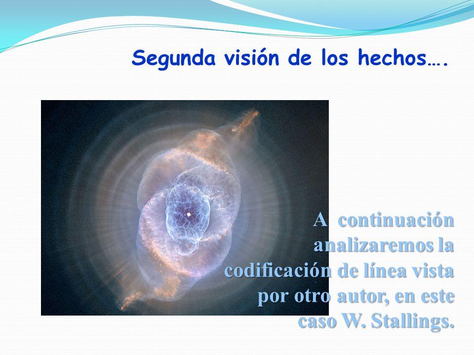 Segunda visión de los hechos…. A continuación analizaremos la codificación de línea vista por otro autor, en este caso W. Stallings.
