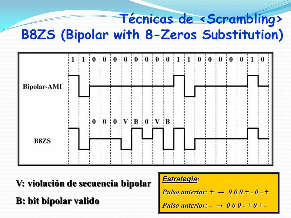 V: violación de secuencia bipolar B: bit bipolar valido Técnicas de B8ZS (Bipolar with 8-Zeros Substitution) Estrategia: Pulso anterior: + 0 0 0 + - 0