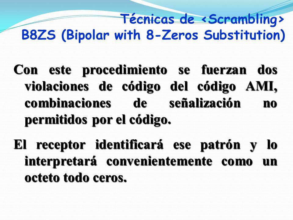 Con este procedimiento se fuerzan dos violaciones de código del código AMI, combinaciones de señalización no permitidos por el código. El receptor ide