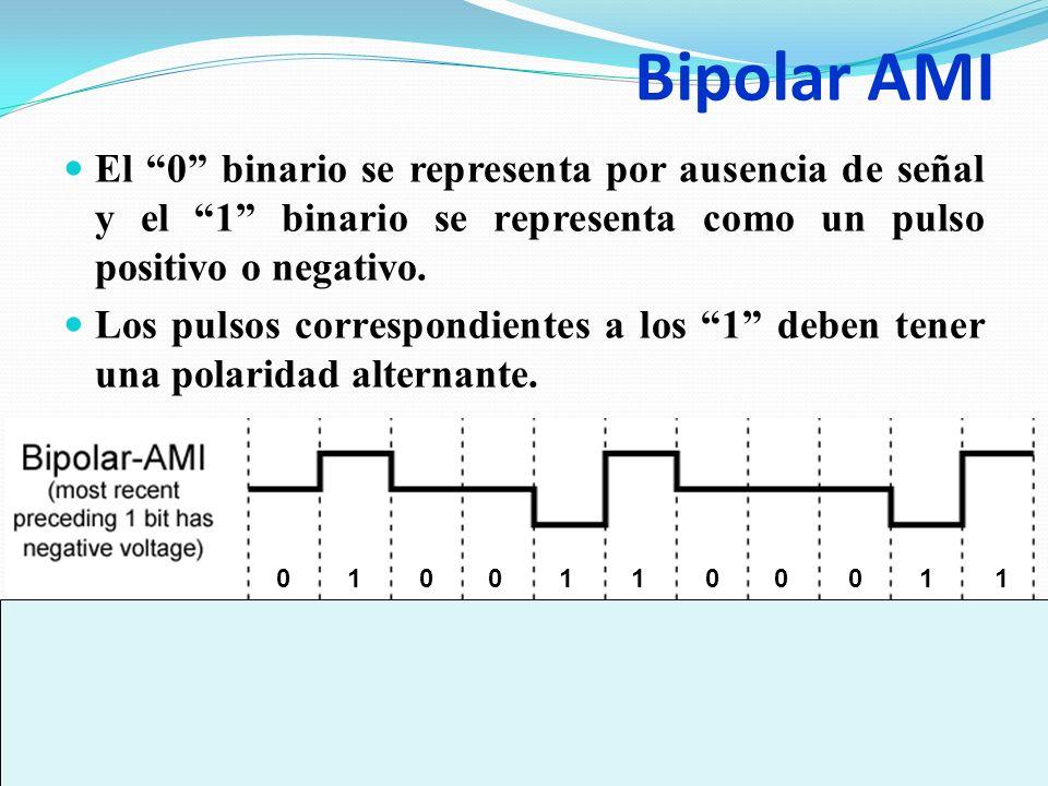 Bipolar AMI El 0 binario se representa por ausencia de señal y el 1 binario se representa como un pulso positivo o negativo. Los pulsos correspondient