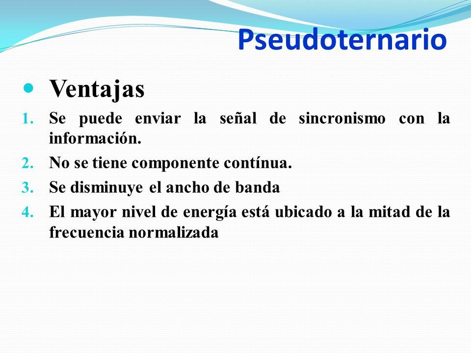 Pseudoternario Ventajas 1. Se puede enviar la señal de sincronismo con la información. 2. No se tiene componente contínua. 3. Se disminuye el ancho de