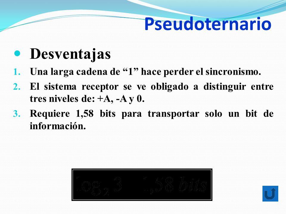 Pseudoternario Desventajas 1. Una larga cadena de 1 hace perder el sincronismo. 2. El sistema receptor se ve obligado a distinguir entre tres niveles