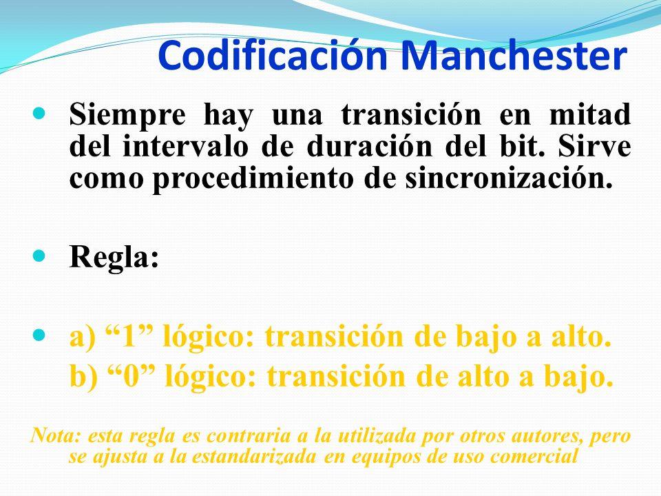 Codificación Manchester Siempre hay una transición en mitad del intervalo de duración del bit. Sirve como procedimiento de sincronización. Regla: a) 1