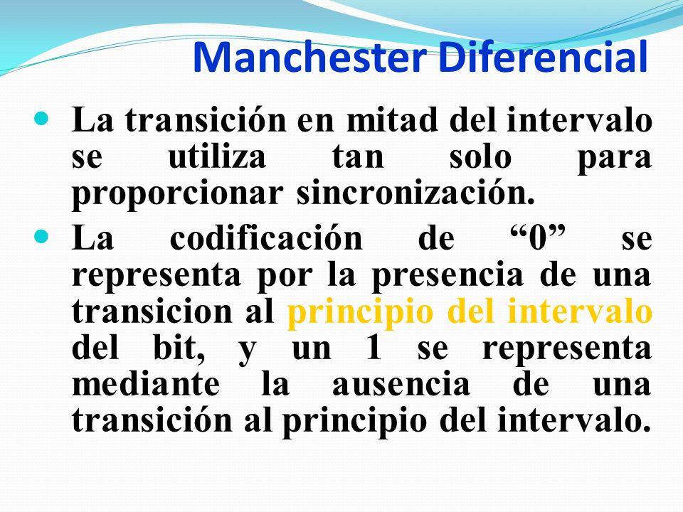Manchester Diferencial La transición en mitad del intervalo se utiliza tan solo para proporcionar sincronización. La codificación de 0 se representa p