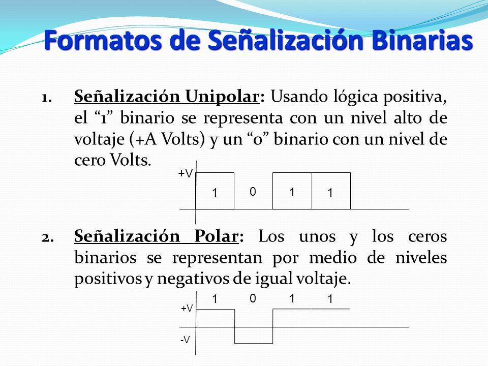 Formatos de Señalización Binarias 1. Señalización Unipolar: Usando lógica positiva, el 1 binario se representa con un nivel alto de voltaje (+A Volts)