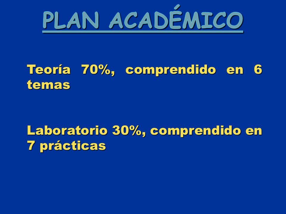 Teoría 70%, comprendido en 6 temas Laboratorio 30%, comprendido en 7 prácticas