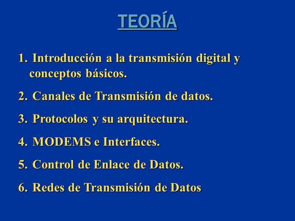 1. Introducción a la transmisión digital y conceptos básicos.
