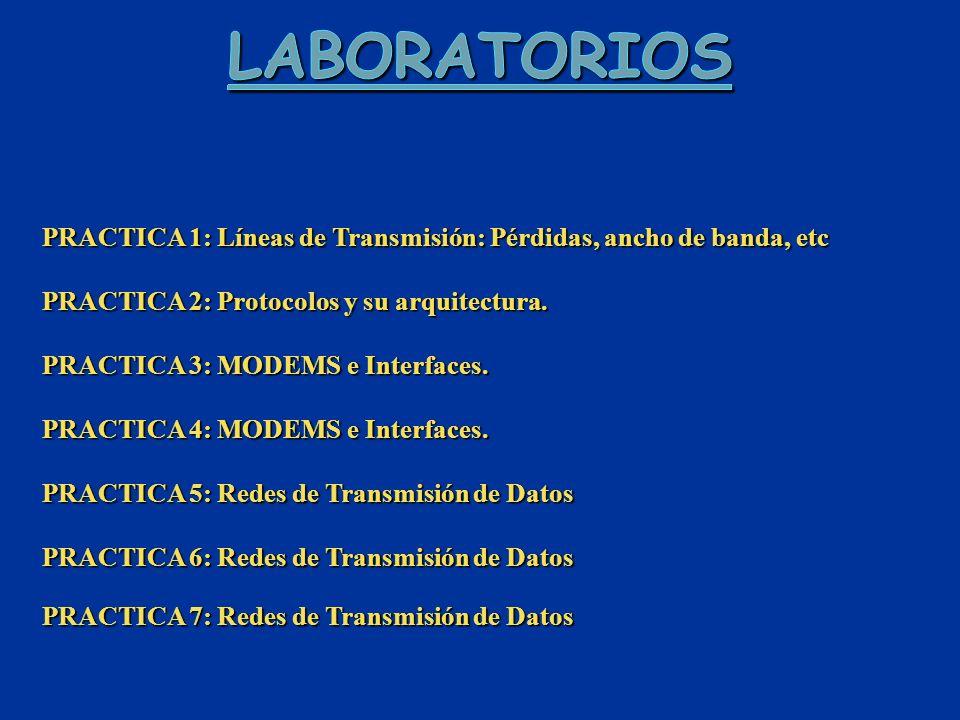 PRACTICA 1: Líneas de Transmisión: Pérdidas, ancho de banda, etc PRACTICA 2: Protocolos y su arquitectura.