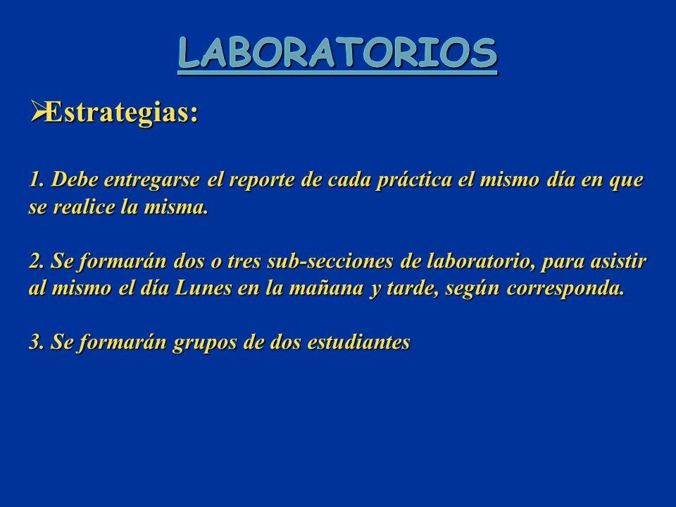 Estrategias: 1.