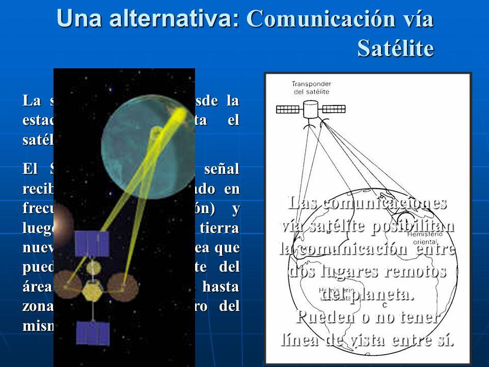 La señal es enviada desde la estación terrena hasta el satélite.