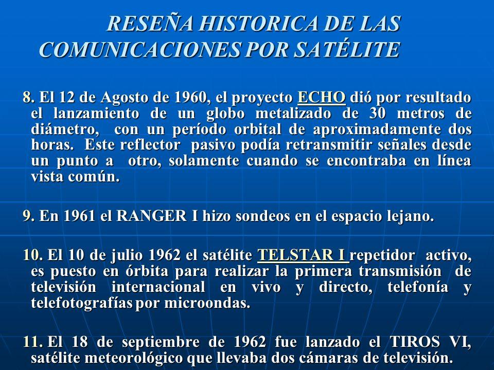 8. El 12 de Agosto de 1960, el proyecto ECHO dió por resultado el lanzamiento de un globo metalizado de 30 metros de diámetro, con un período orbital