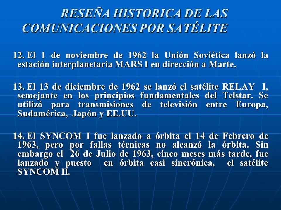 12. El 1 de noviembre de 1962 la Unión Soviética lanzó la estación interplanetaria MARS I en dirección a Marte. 13. El 13 de diciembre de 1962 se lanz