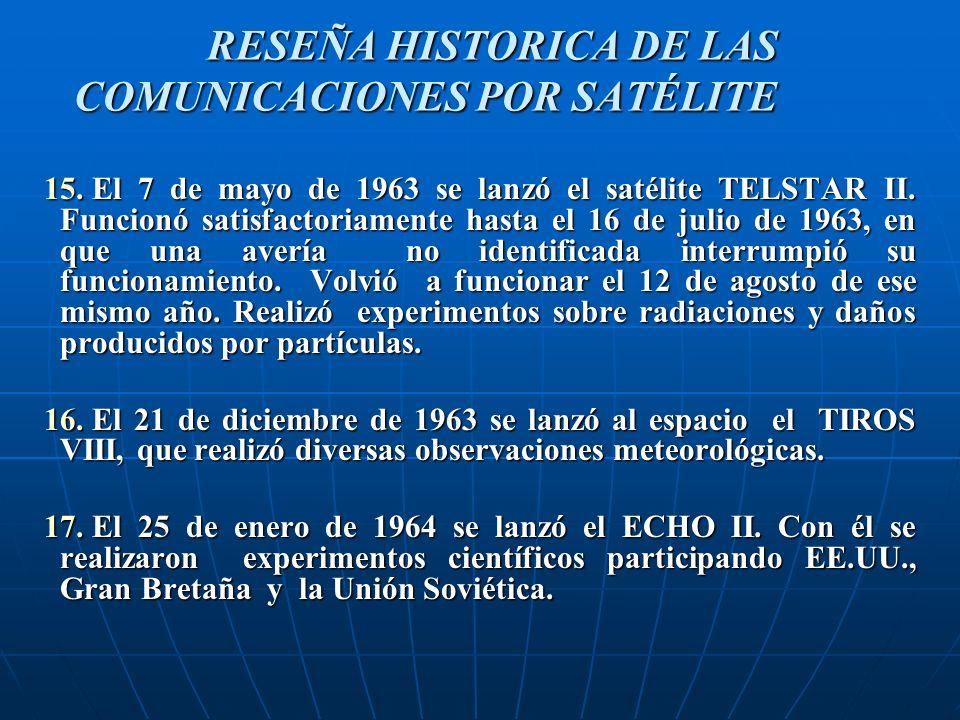 15.El 7 de mayo de 1963 se lanzó el satélite TELSTAR II.