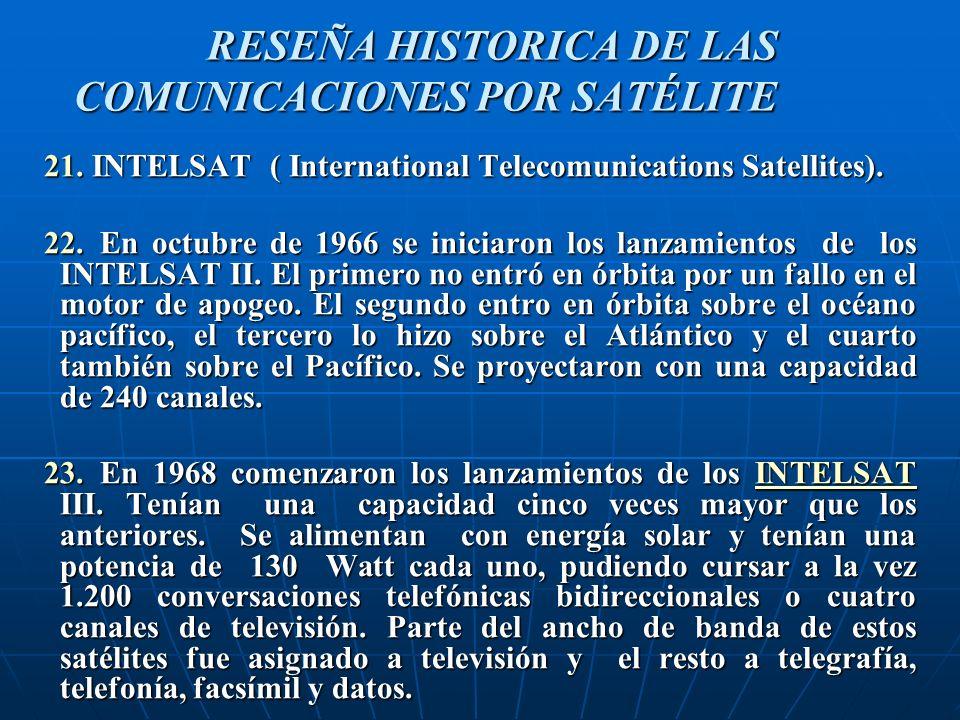 21.INTELSAT ( International Telecomunications Satellites).
