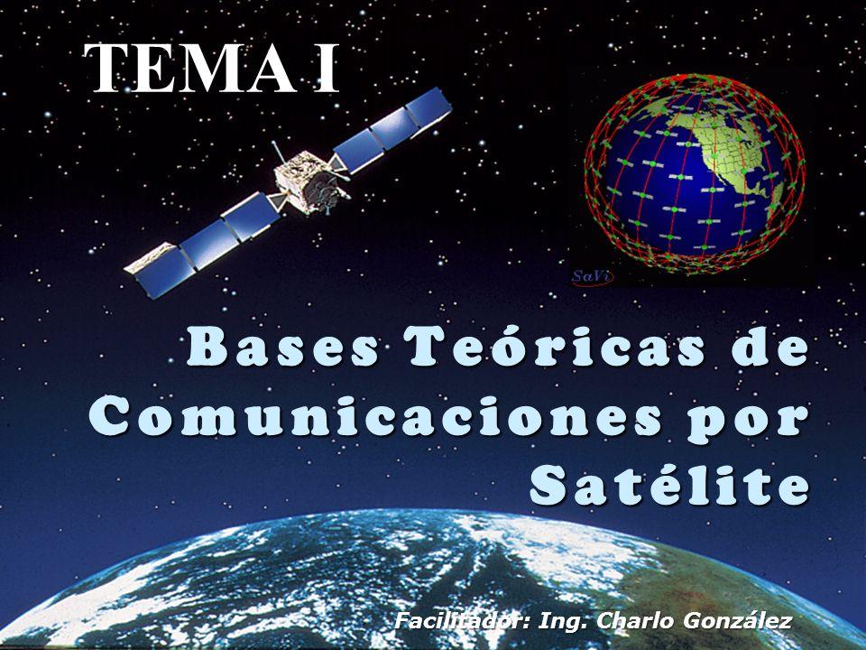 COMPARACION ENTRE SATELITES DE VARIAS ORBITAS Elemento a Comparar Orbita Geo Orbita Meo Orbita Leo Altura (km) 36.0006.000-12.000200-3000 Período Orbital (Hr) 245-121.5 Velocidad (Km/hr) 11.00019.00027.000 Retraso (ida y vuelta) (ms) 2508010 Período de Visibilidad Siempre 2-4 Hr <15 min Satélites necesarios para cobertura global 310-1250-70