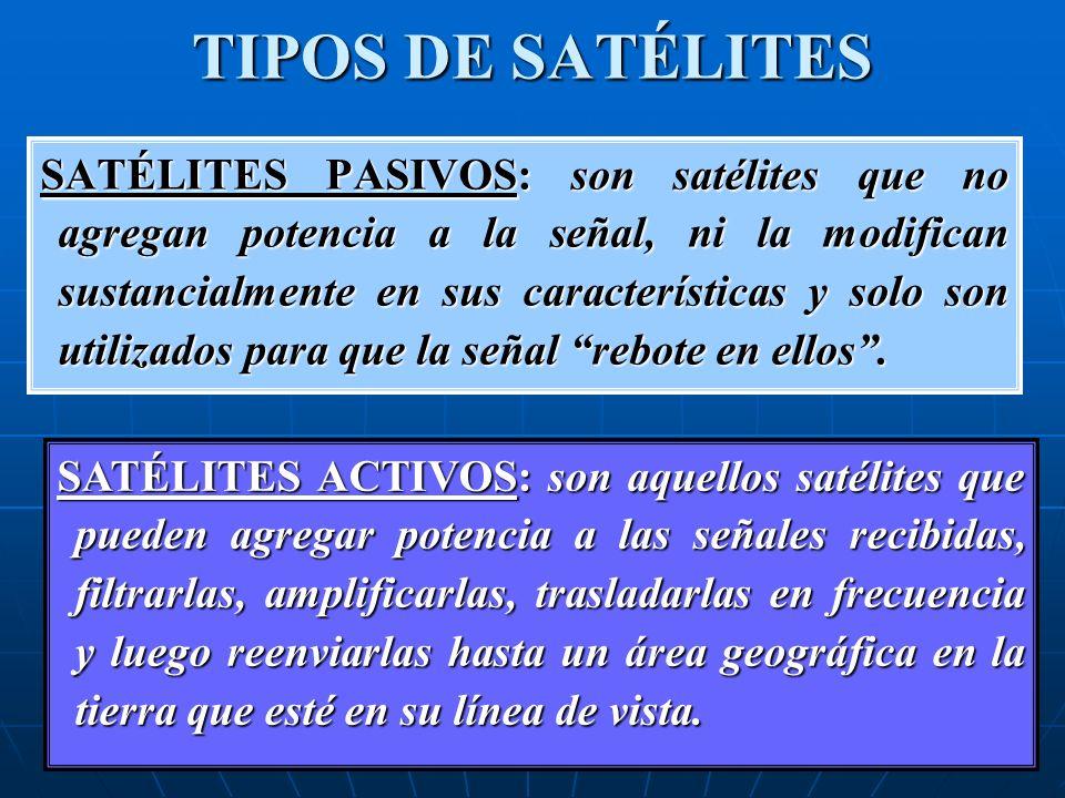 TIPOS DE SATÉLITES SATÉLITES PASIVOS: son satélites que no agregan potencia a la señal, ni la modifican sustancialmente en sus características y solo son utilizados para que la señal rebote en ellos.