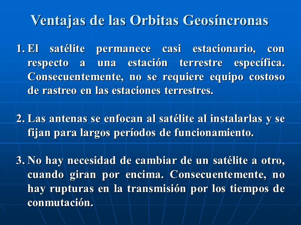1.El satélite permanece casi estacionario, con respecto a una estación terrestre específica.