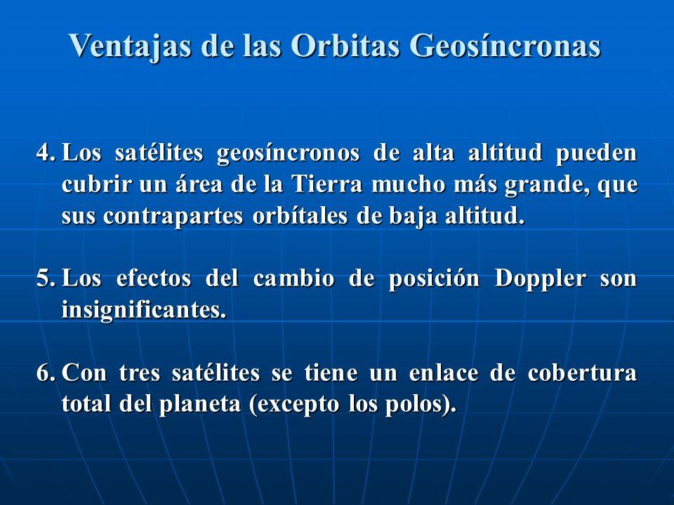 4.Los satélites geosíncronos de alta altitud pueden cubrir un área de la Tierra mucho más grande, que sus contrapartes orbítales de baja altitud.