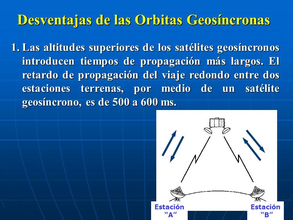 Estación A Estación B 1.Las altitudes superiores de los satélites geosíncronos introducen tiempos de propagación más largos.