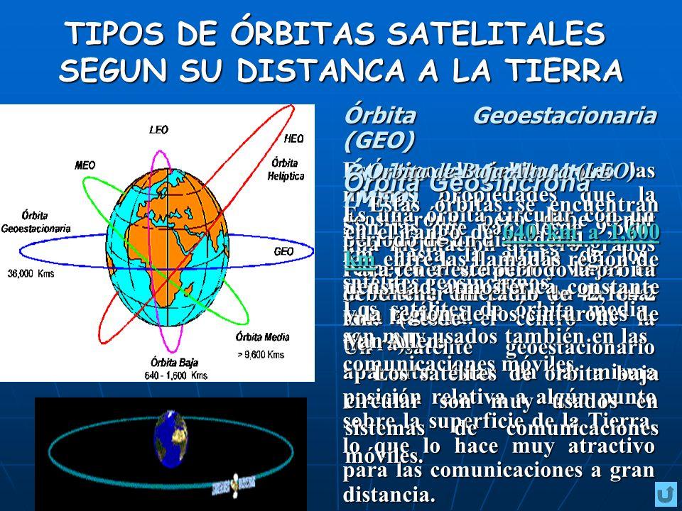 TIPOS DE ÓRBITAS SATELITALES SEGUN SU DISTANCA A LA TIERRA Órbita Geoestacionaria (GEO) Este tipo de órbita posee las mismas propiedades que la geosíncrona, pero debe tener una inclinación de cero grados respecto al ecuador y viajar en la misma dirección en la cual rota la tierra.