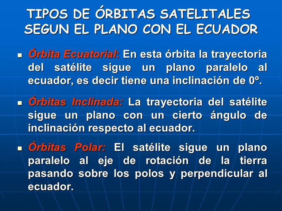 TIPOS DE ÓRBITAS SATELITALES SEGUN EL PLANO CON EL ECUADOR Órbita Ecuatorial: En esta órbita la trayectoria del satélite sigue un plano paralelo al ecuador, es decir tiene una inclinación de 0º.