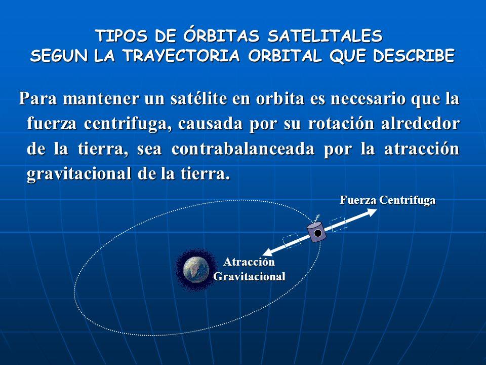 Para mantener un satélite en orbita es necesario que la fuerza centrifuga, causada por su rotación alrededor de la tierra, sea contrabalanceada por la atracción gravitacional de la tierra.