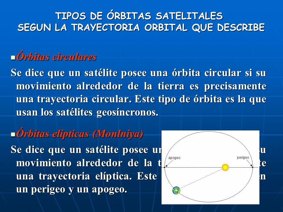 Órbitas circulares Órbitas circulares Se dice que un satélite posee una órbita circular si su movimiento alrededor de la tierra es precisamente una trayectoria circular.