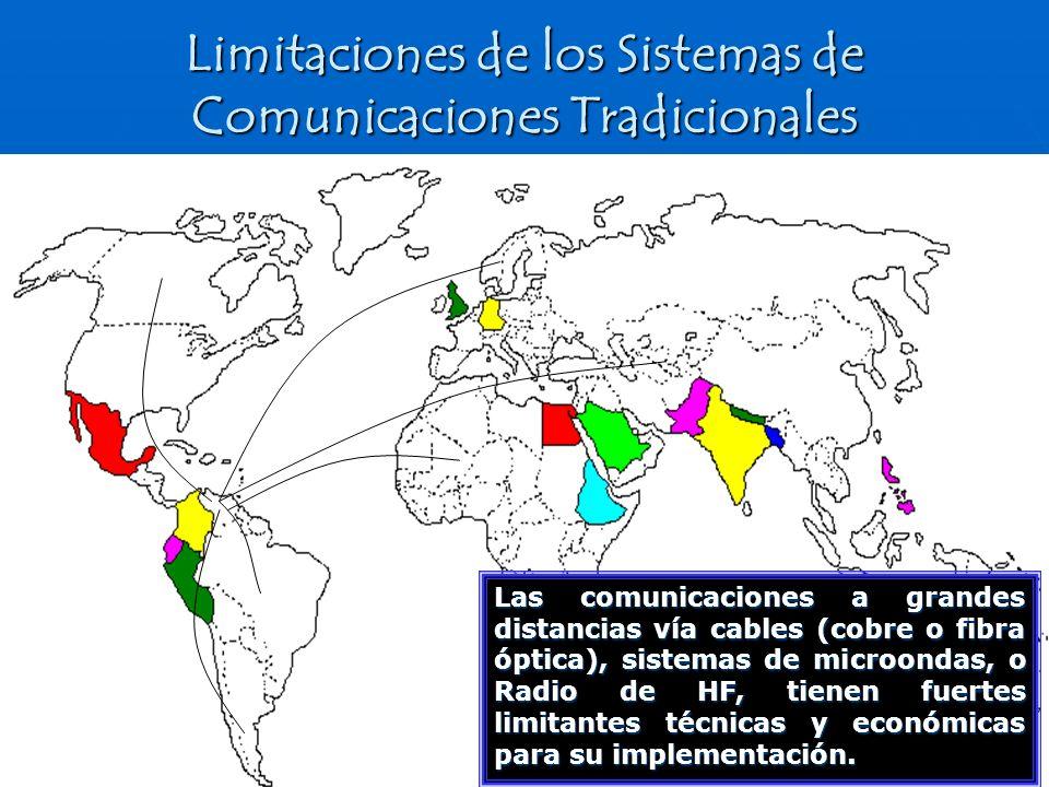 Limitaciones de los Sistemas de Comunicaciones Tradicionales Las comunicaciones a grandes distancias vía cables (cobre o fibra óptica), sistemas de microondas, o Radio de HF, tienen fuertes limitantes técnicas y económicas para su implementación.