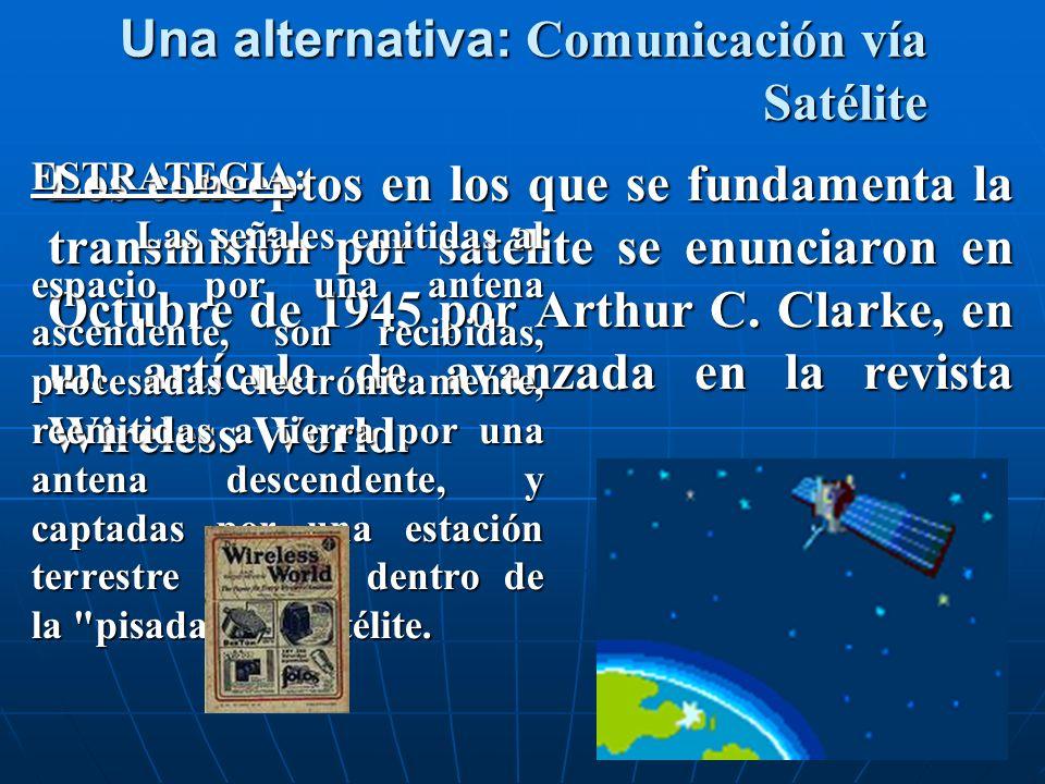 Los conceptos en los que se fundamenta la transmisión por satélite se enunciaron en Octubre de 1945 por Arthur C.
