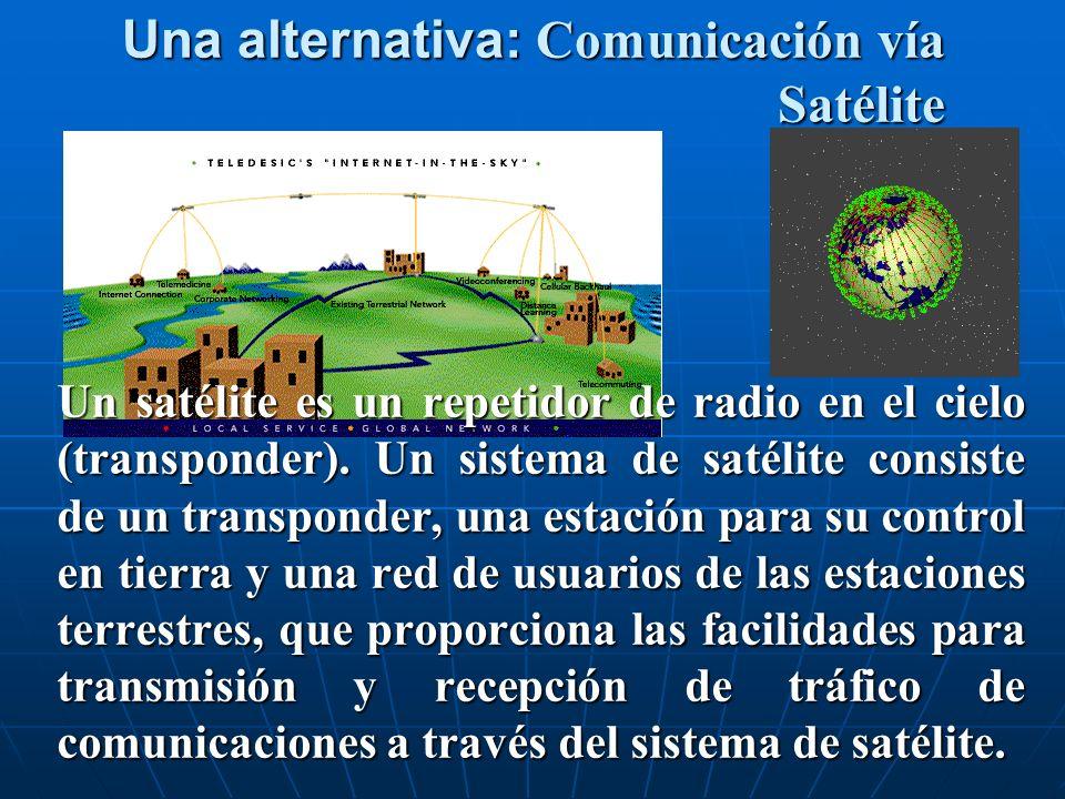 Un satélite es un repetidor de radio en el cielo (transponder).