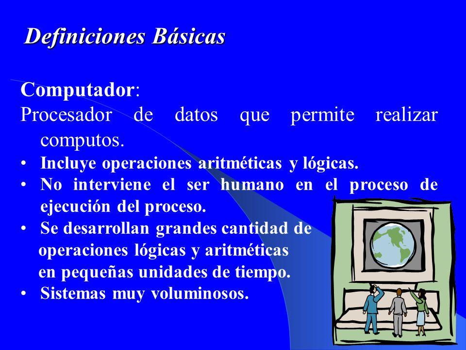Definiciones Básicas Microcomputadores: Son las máquinas más compactas utilizadas para el desarrollo de trabajos de computación a nivel personal.
