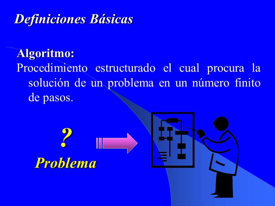 Definiciones Básicas Lenguaje de Programación: Es un sistema de representación y comunicación de información o datos entre las personas y las máquinas.