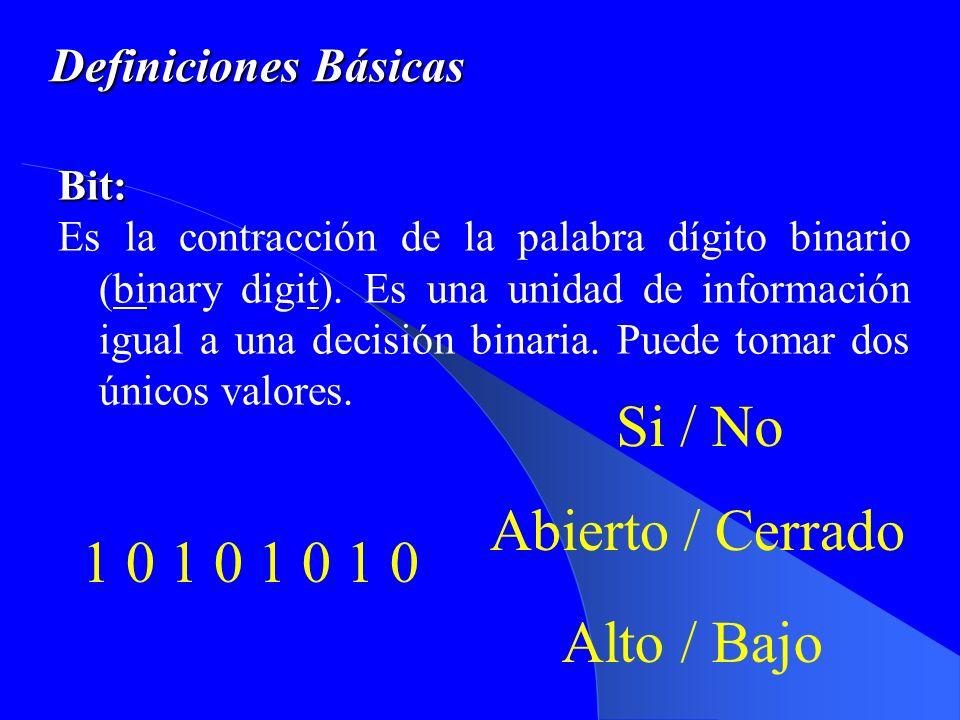 Definiciones Básicas Byte: Expresión utilizada para denotar una palabra que está formada por ocho bits.