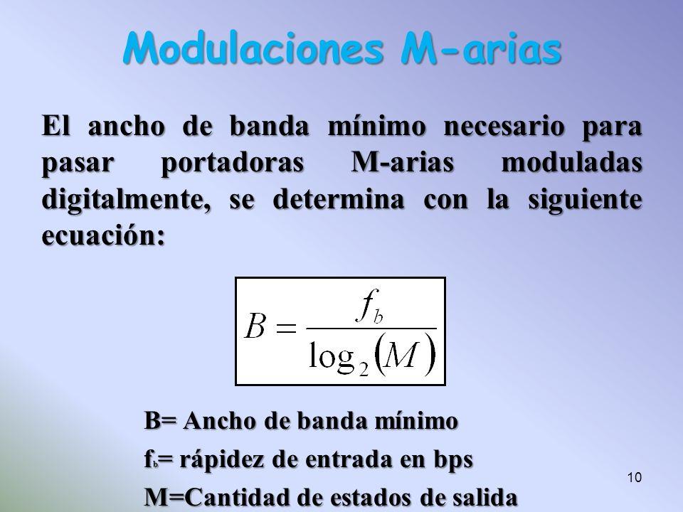 El ancho de banda mínimo necesario para pasar portadoras M-arias moduladas digitalmente, se determina con la siguiente ecuación: B= Ancho de banda mín