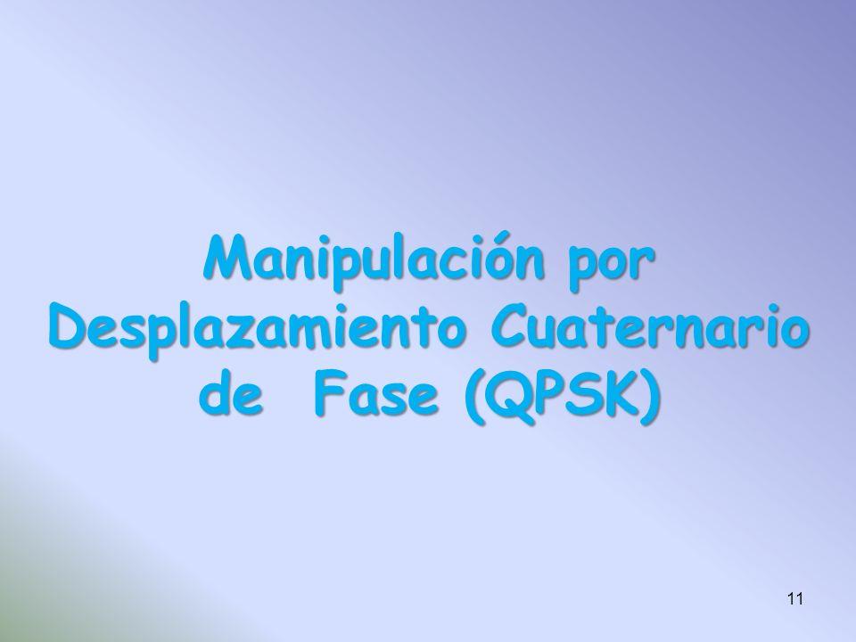 Manipulación por Desplazamiento Cuaternario de Fase (QPSK) 11
