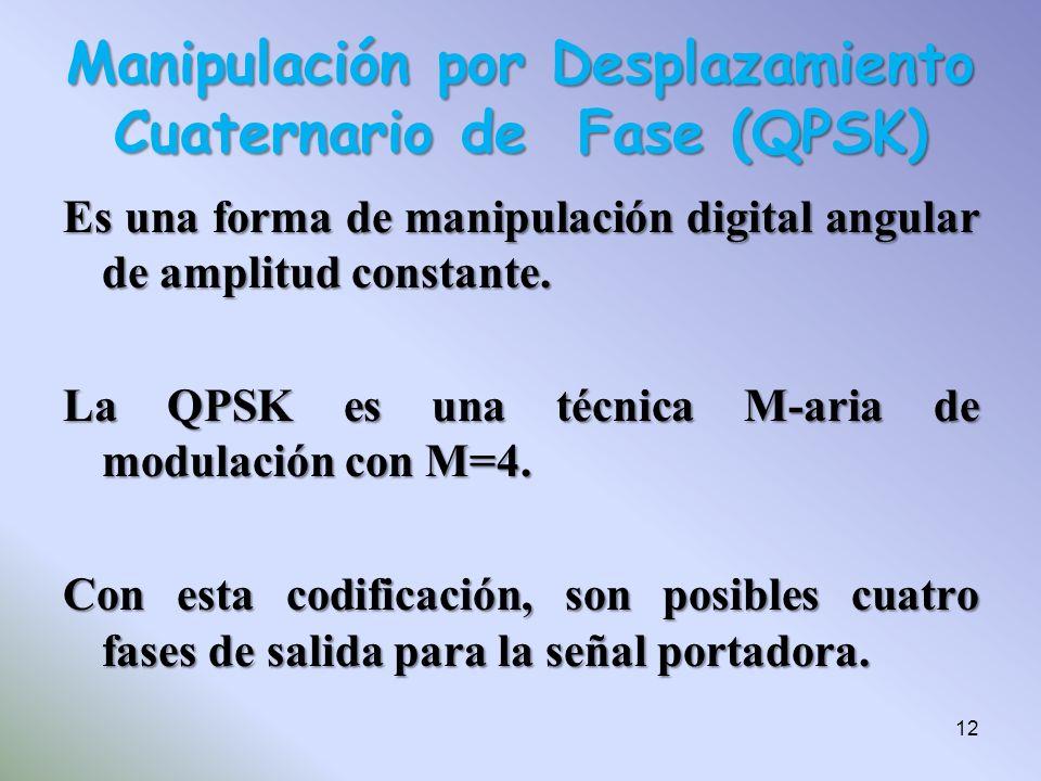 Manipulación por Desplazamiento Cuaternario de Fase (QPSK) Es una forma de manipulación digital angular de amplitud constante. La QPSK es una técnica